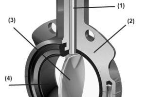 Дисковый поворотный затвор: характеристики, преимущества и сфера использования